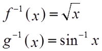 Algebra, Essentially: My Backwards Approach to Inverse