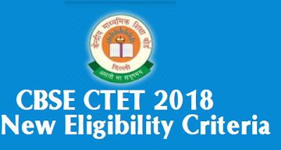 CBSE CTET 2018 New Eligibility Criteria