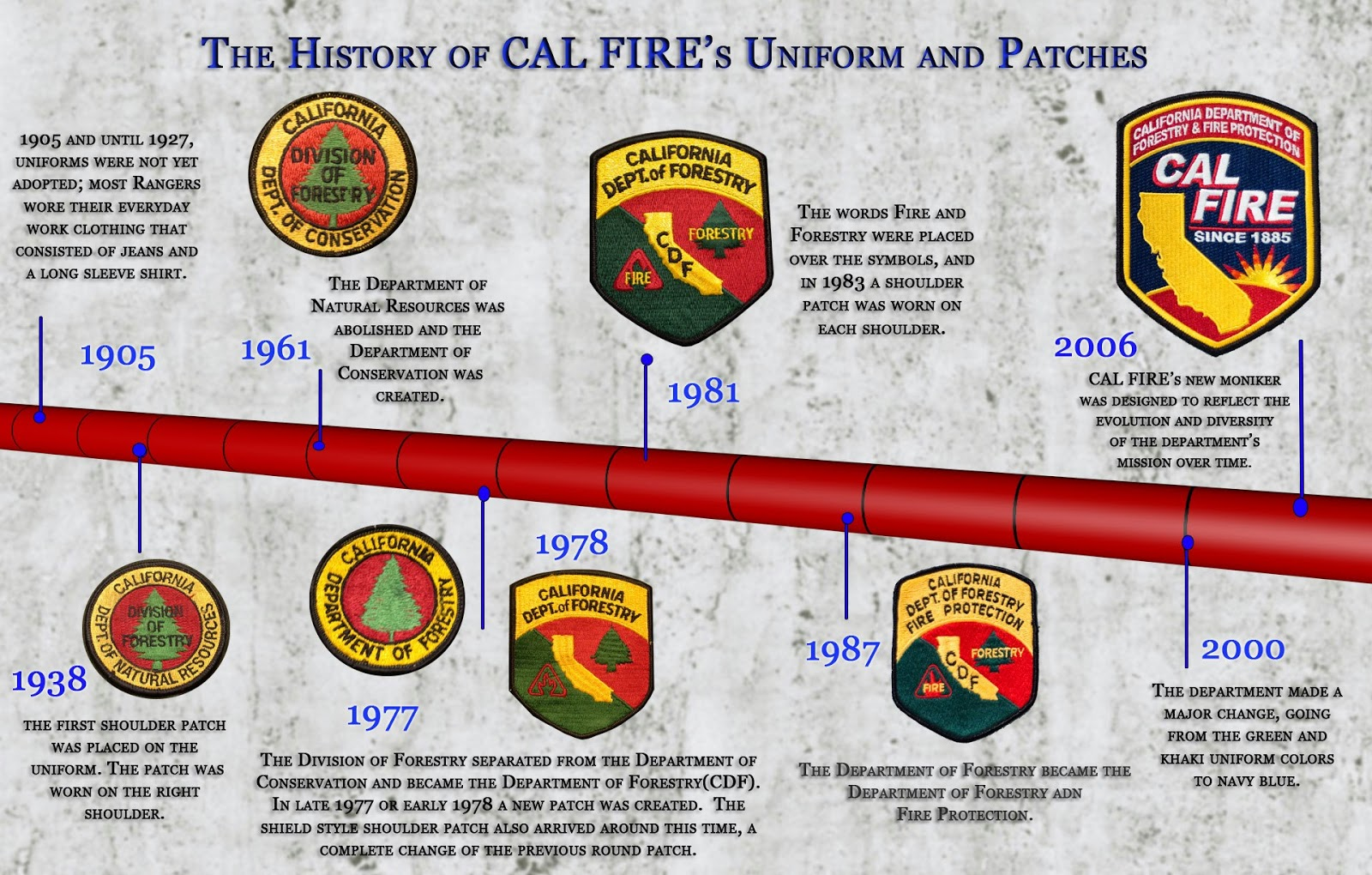 cfn california fire news cal fire news flashback friday the
