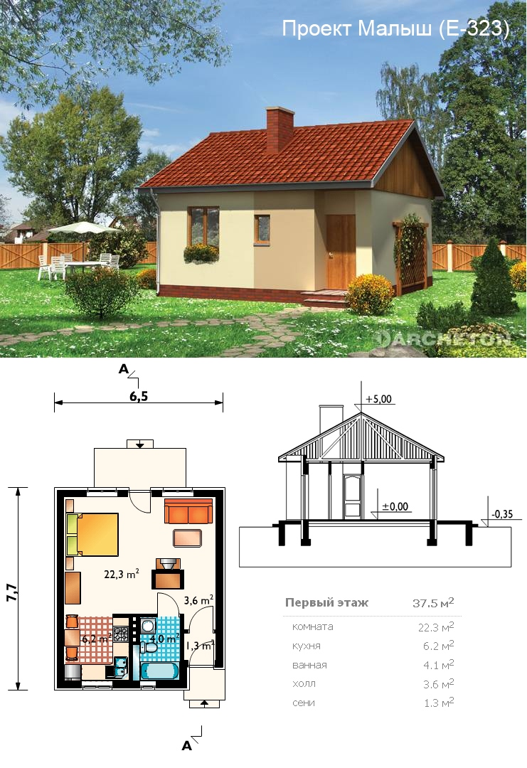Проект дома цена