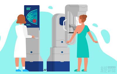 接軌國際 標檢局升級乳房攝影原級標準