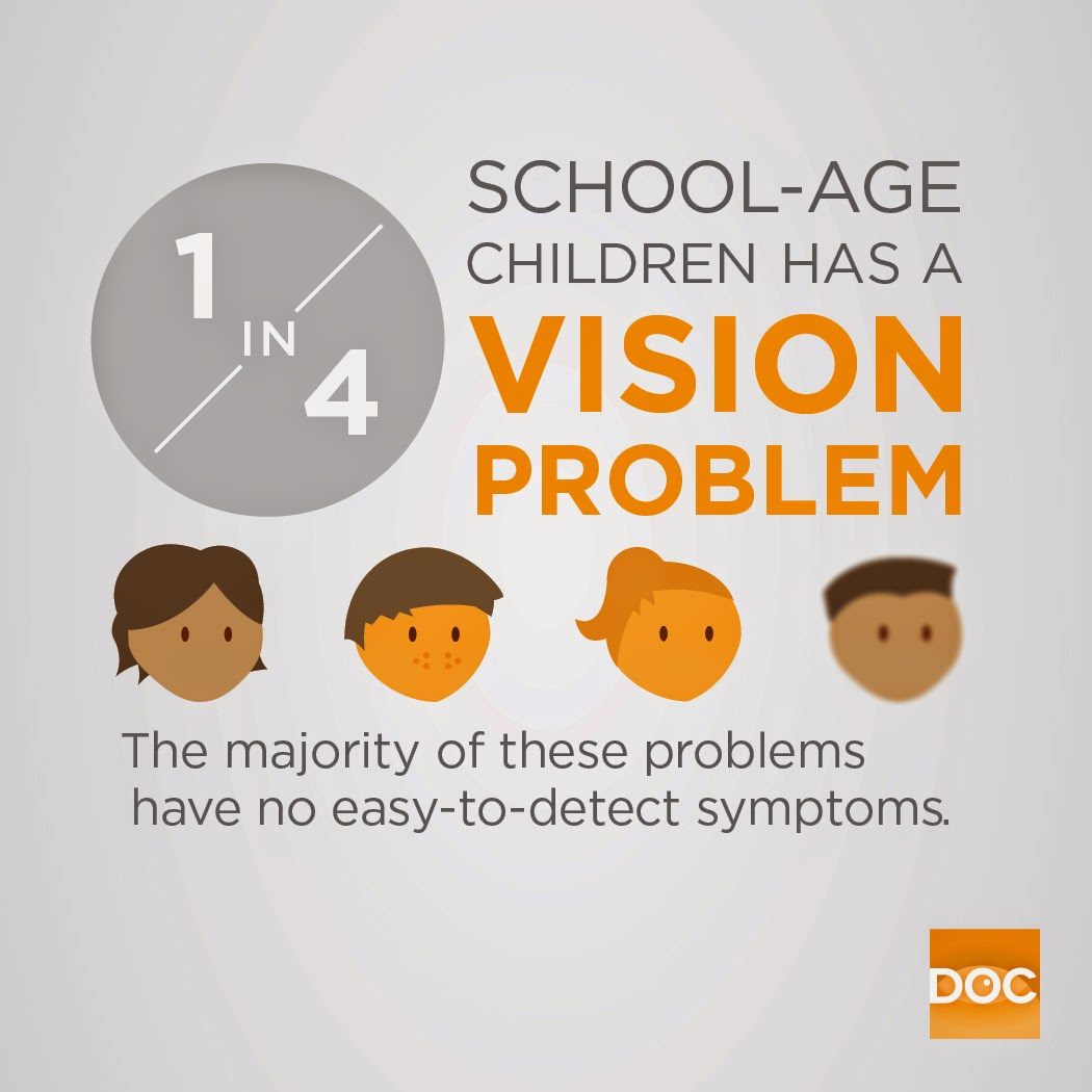 Kids Optometrist In Vancouver Bc