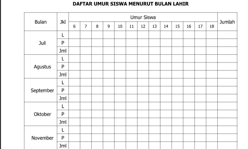 Download Contoh Format Daftar Umur Siswa Menurut Bulan Lahir untukAdministrasi Guru SD/MI-SMP/MTs-SMA/SMK/MA