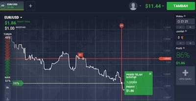 Layanan Trading yang Lebih Mudah dan Menguntungkan