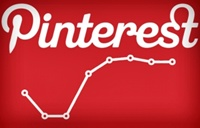 Introducing Pinterest Web Analytics