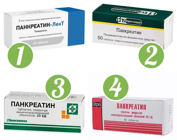 Российский Панкреатин разных производителей