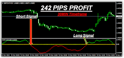 Best Forex Pips Winner Indicator Free download - Fx winning for mt4