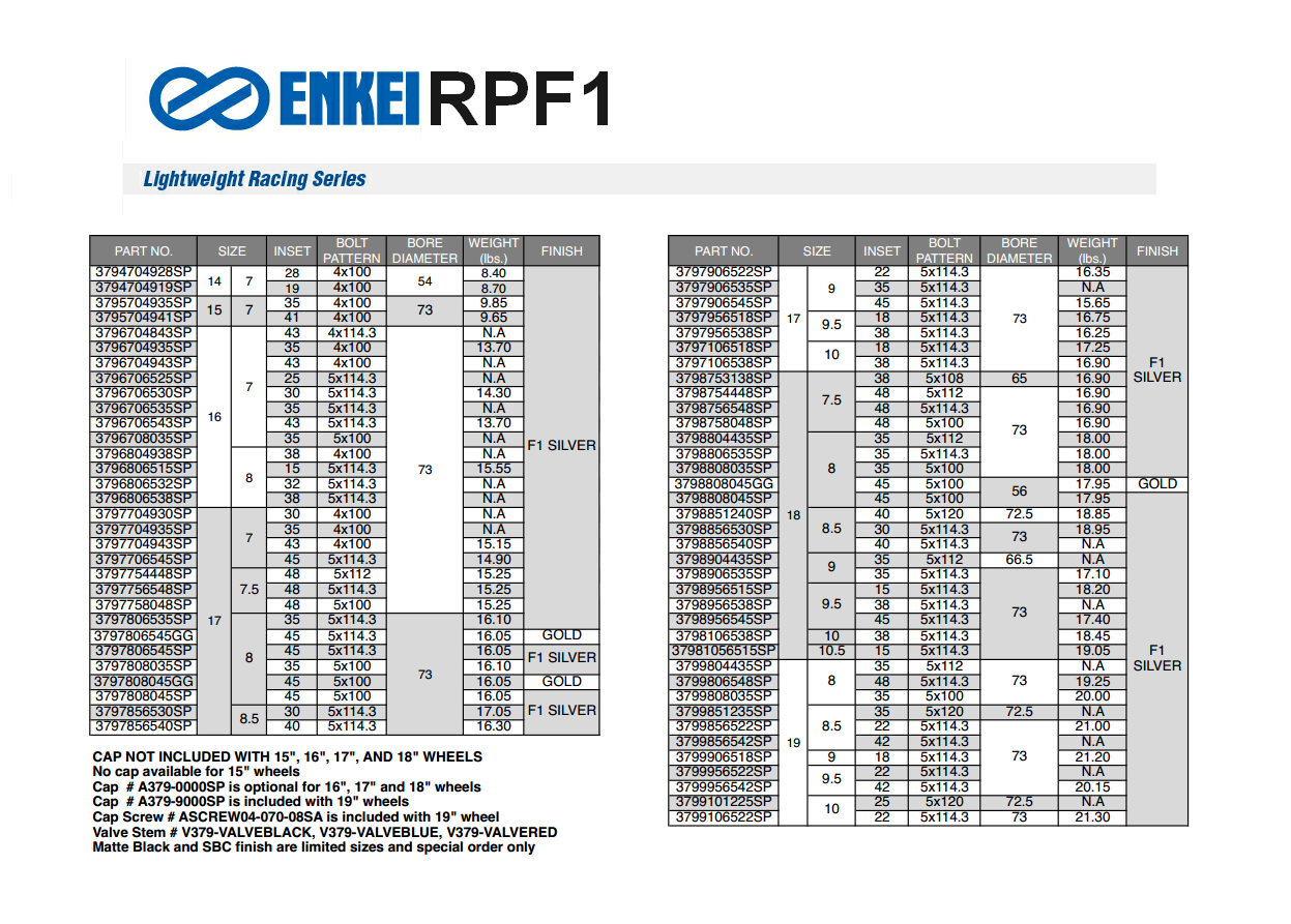 Enkei rpf size chart click on image to enlarge also brunei compact tuner rh bruneicompacttunerspot