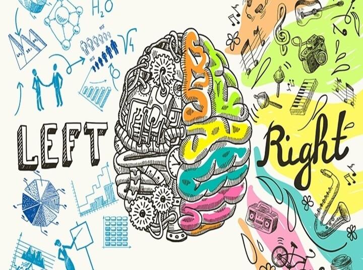 Otak Kiri Kanan