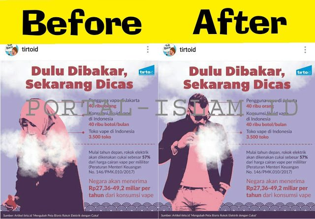 """BERULAH LAGI"" Gunakan Ilustrasi Gadis Berhijab Dalam Infografis Pengguna Rokok Elektrik, TirtoID DIKECAM Netizen"