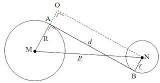 Persamaan Garis Singgung Persekutuan Dalam Dua Lingkaran