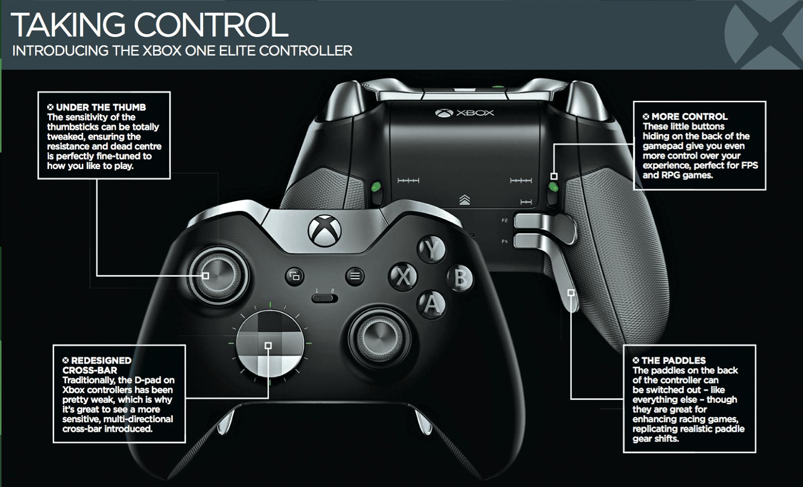 xbox one elite control