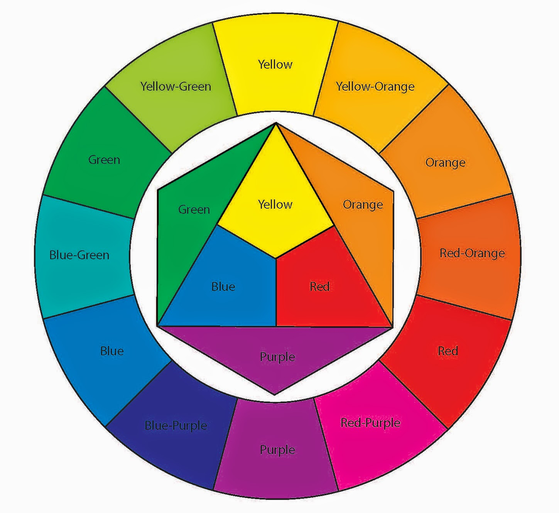 98395bd858634b MichelleCarroll CertIIIGpp  d3 LA04 - Colour Fundamentals 1-8