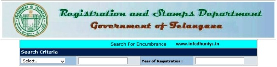 Search your Telangana EC Details