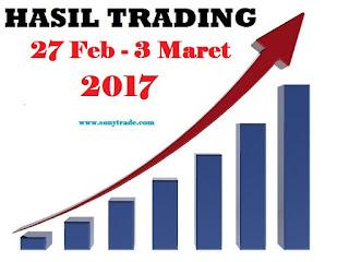 hasil belajar trading saham forex sonytrade cash rate RBA Rate Statement NFP