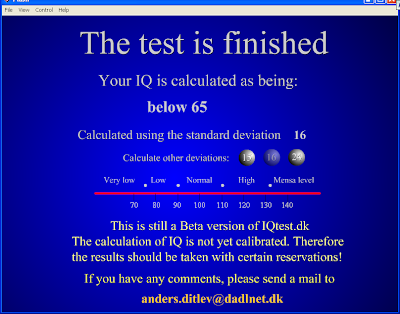 IQ test visual