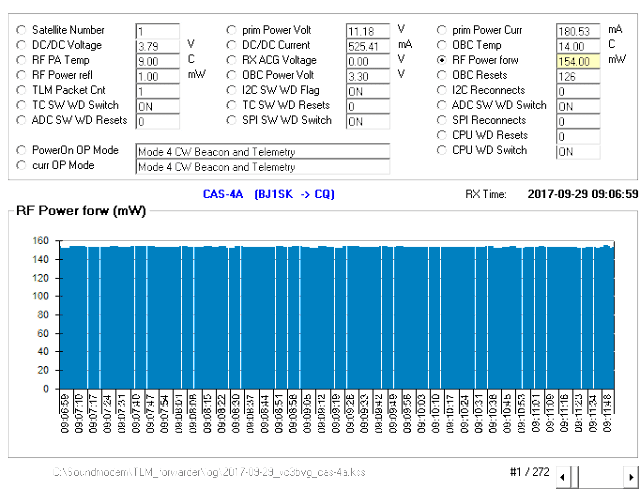 CAS-4A and 4800 GMSK Telemetry