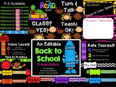 Back to School: First Day Powerpoint to teach routines and procedures