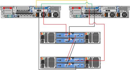 Dell All Exam & Other Technologies: DSDSC-200 Dell EMC SC Series
