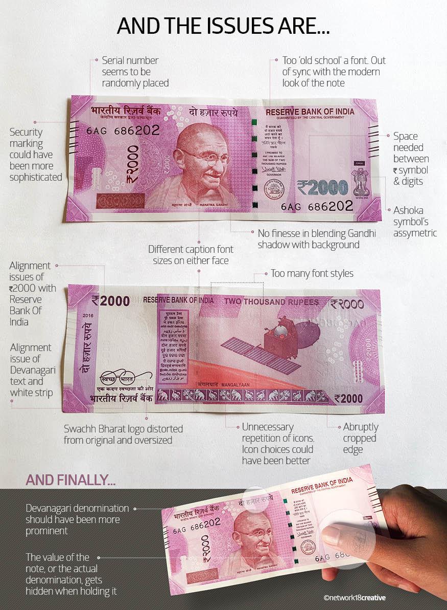 new 2000 note design indiantalks
