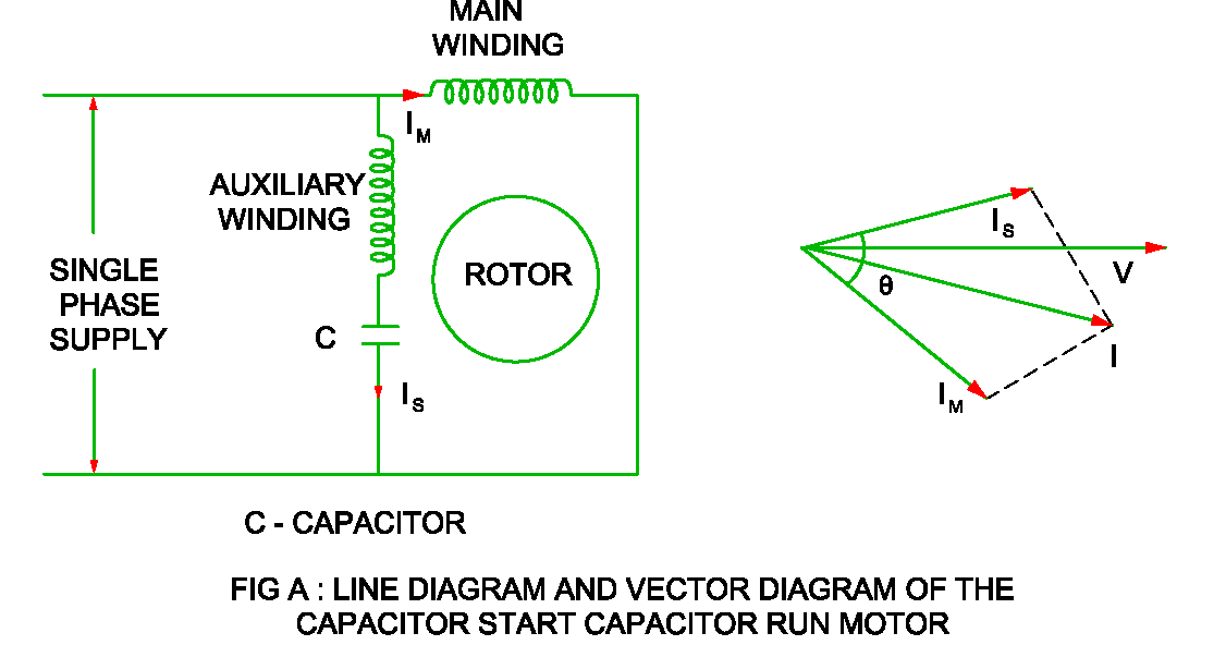 single phase capacitor start run motor wiring diagram 2 receptacle to switch light online and induction electrical revolution time delay relay