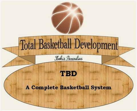 Οργάνωση προπόνησης με βάση το Total Basketball Development για αγόρια 10-11 ετών