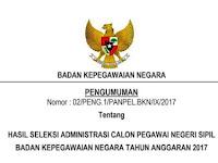 Informasi Hasil Seleksi Administrasi dan Begini Prosedur Selanjutnya CPNS BKN 2017