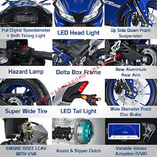 Fitur Spesifikasi All New Yamaha R15 V3 Terbaru 2017