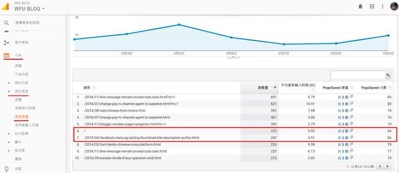 ga-page-speed-1-加快你的網頁載入速度實作﹍善用 Google Analytics 報表
