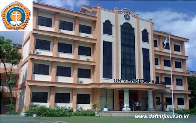 Daftar Fakultas dan Program Studi UKWK Universitas Katolik Widya Karya
