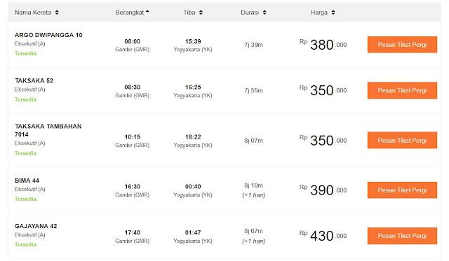 Pesan tiket kereta api di pegipegi (2). Source: jurnaland.com