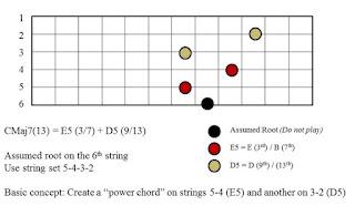 list of power chords