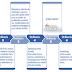 Guías de la Quinta Sesión Ordinaria del Consejo Técnico Escolar