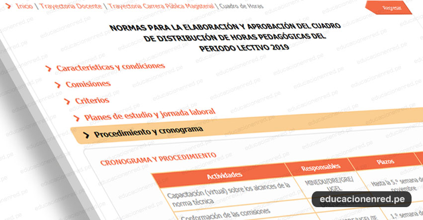 MINEDU: Cronograma y Procedimientos para la Elaboración y Aprobación del Cuadro de Distribución de Horas Pedagógicas del Periodo Lectivo 2019 - www.minedu.gob.pe