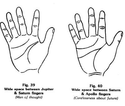 Gaps Between Fingers Indian Palmistry