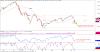 Bảng tin thị trường ngày 16.10