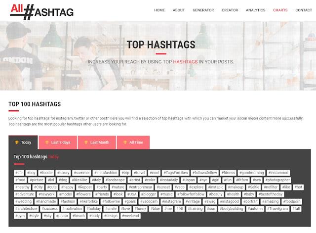 allhashtag-top-hashtags