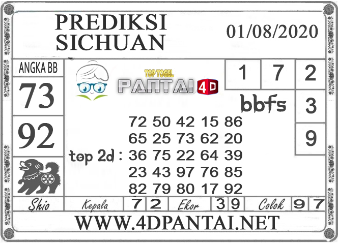 PREDIKSI TOGEL SICHUAN PANTAI4D 01 AGUSTUS 2020