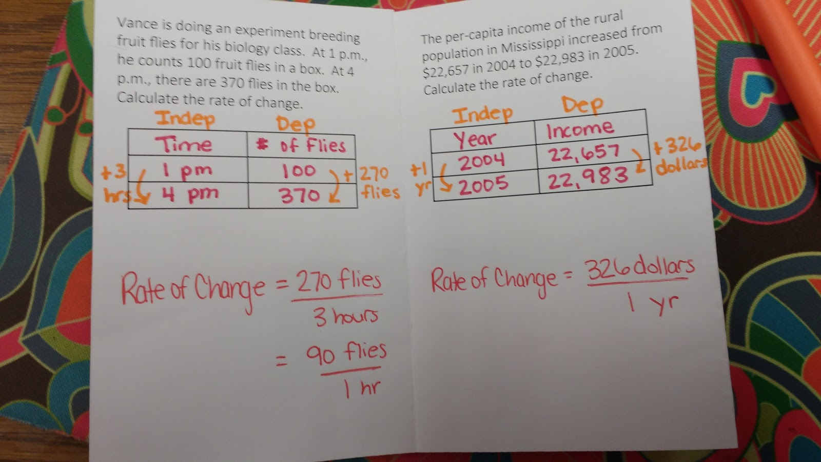 Math Love Calculating Rate Of Change From A Table Or
