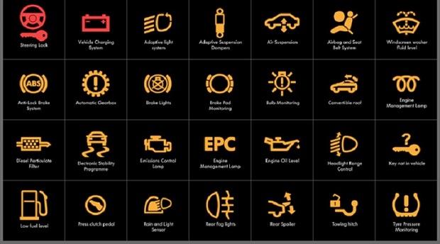 Ada Berpuluh Simbol Pada Meter Kereta Anda Jom Ketahui Apa Maksud Semua Simbol Berkenaan Siakap Keli News