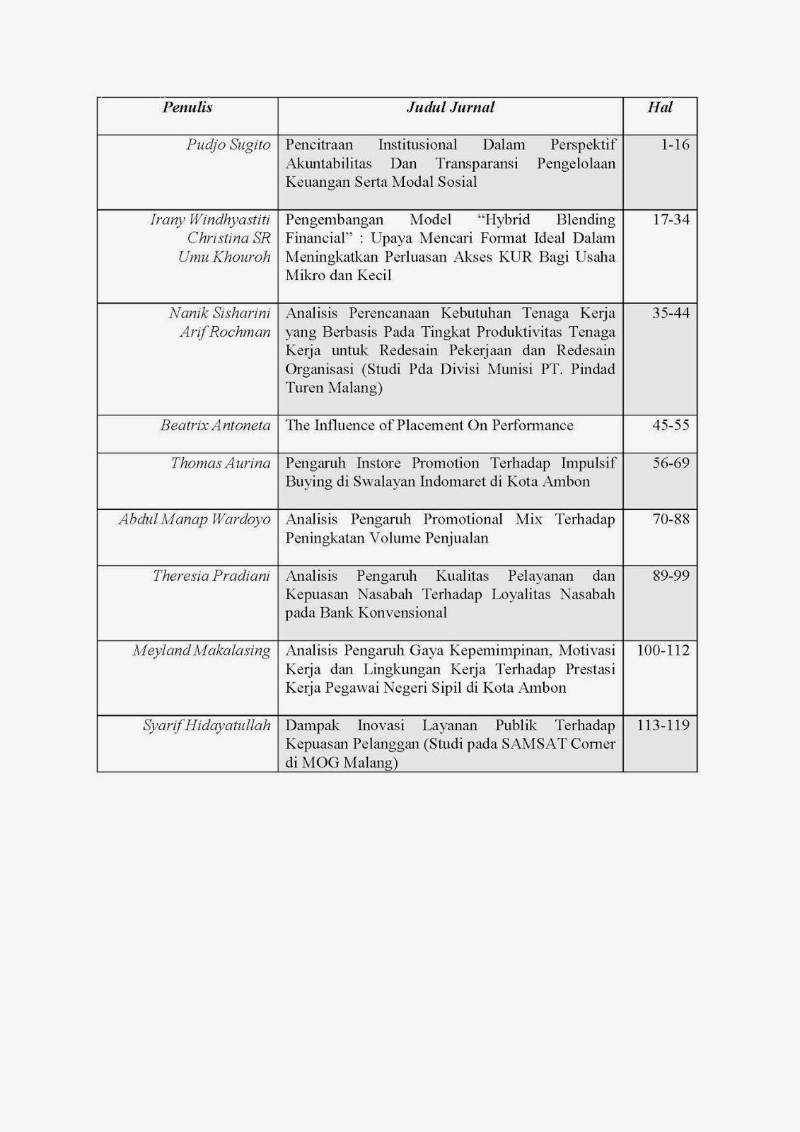 Jurnal Manajemen Dan Kewirausahaan Feb Online Fakultas Ekonomi Dan