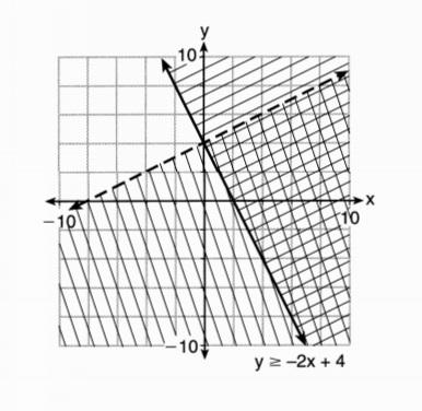 (x, why?): January 2018 Common Core Algebra I Regents, Part 2
