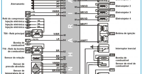 Epaul Garage: Diagrama elétrico Fiat Idea 1.4