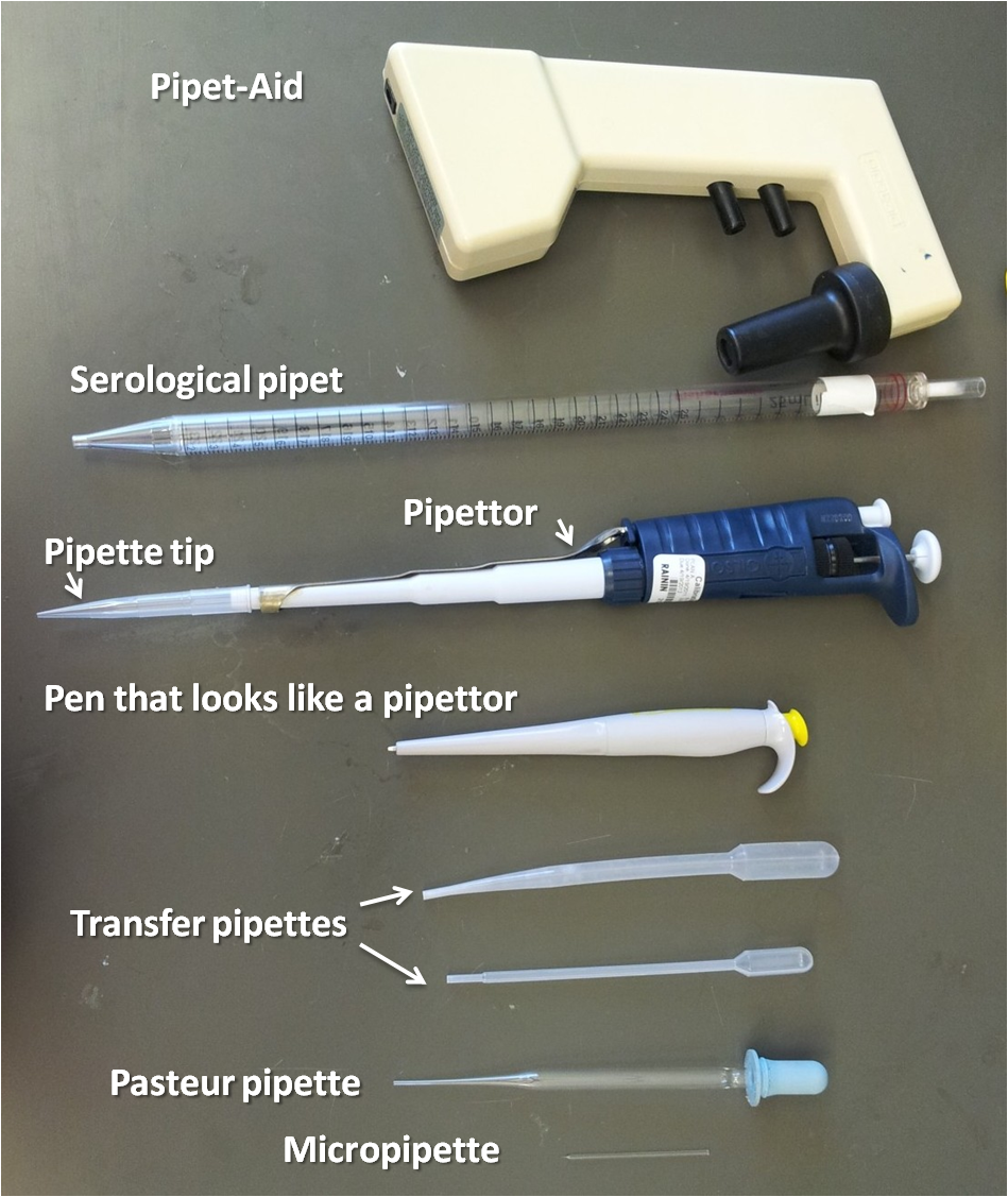 how to know what type of pipette you have