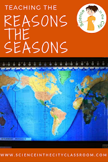 A description of a classroom activity and a freebie used to middle and high school science classes to teach about the reasons for the seasons