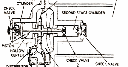 Mechanical Technology: Manual Suspension Leveling System