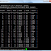 Raspberry Pi 筆記(六):使用WiringPi 控制GPIO