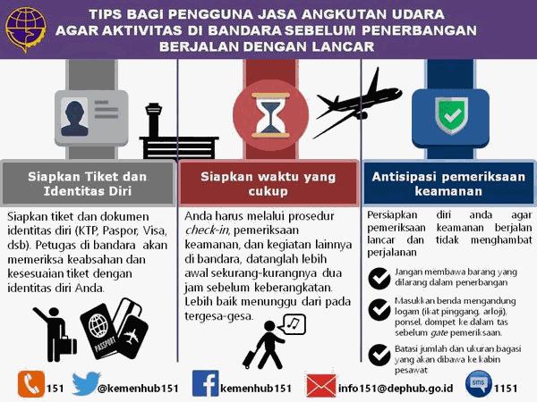 Aktivitas di Bandara yang Harus Diperhatikan Sebelum Naik Pesawat