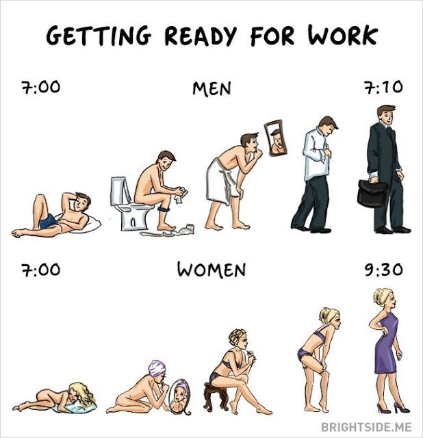 Understanding%2BThe%2BFunny%2BDifferences%2BBetween%2BMen%2Band%2BWomen%2B%25288%2529 Understanding The 15 Funny Differences Between Men and Women Interior