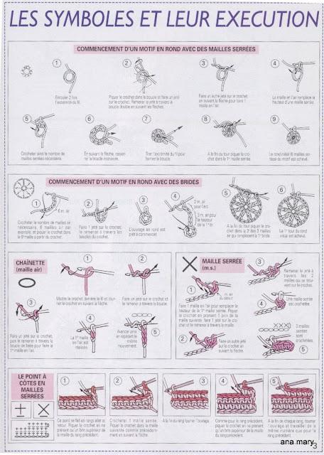 pontos de crochê em francês